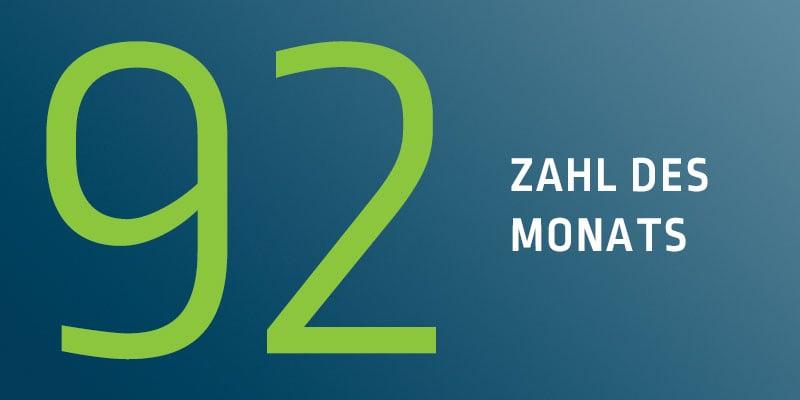 Blog.ZdM